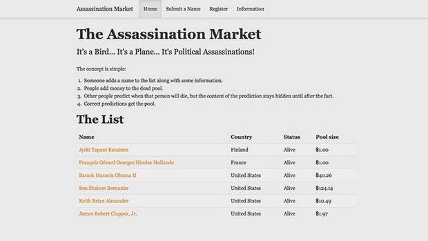 The Assassination Market